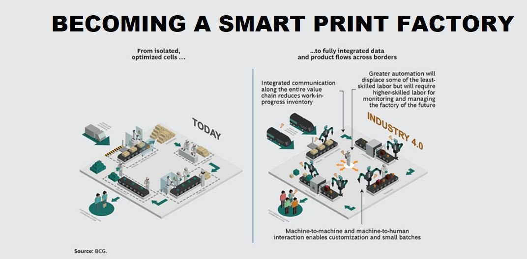 Smart Factory - BCG