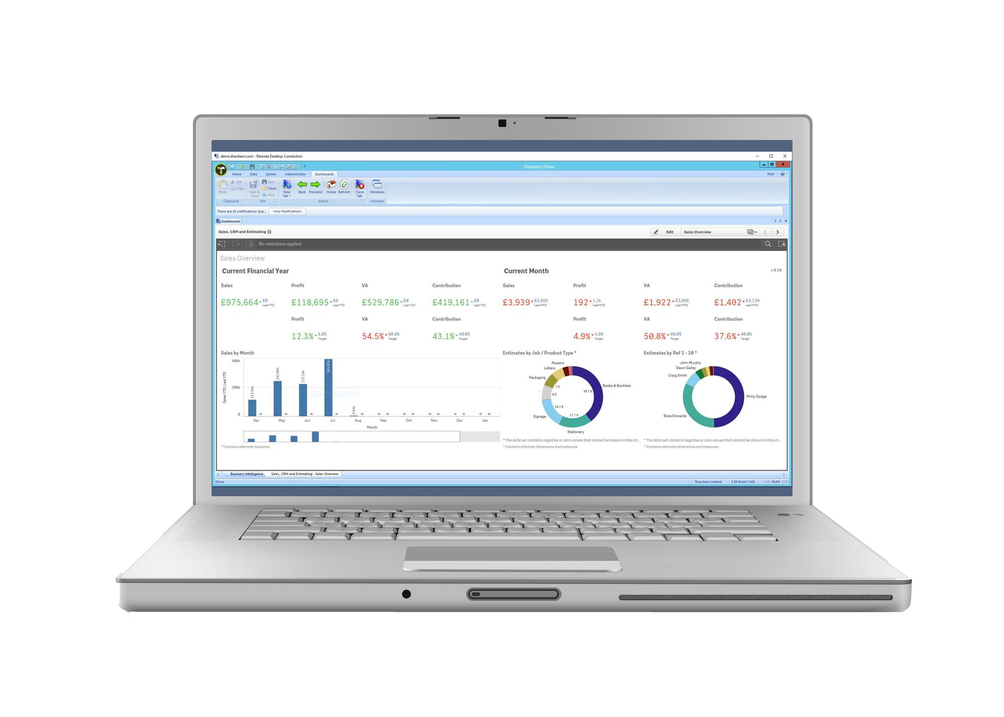 Business Intelligence screenshot on laptop